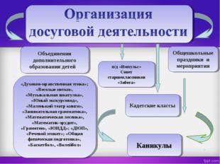 Объединения дополнительного образования детей «Духовно-нравственная этика»; «