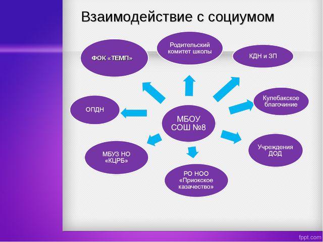 Взаимодействие с социумом ФОК «ТЕМП»