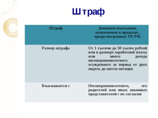 Штраф ШтрафДенежное взыскание, назначаемое в пределах , предусмотренных УК Р