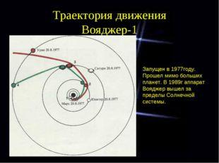 Траектория движения Вояджер-1 Запущен в 1977году. Прошел мимо больших планет.