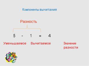 Компоненты вычитания 5 - 1 = 4 Уменьшаемое Вычитаемое Значение разности Разно