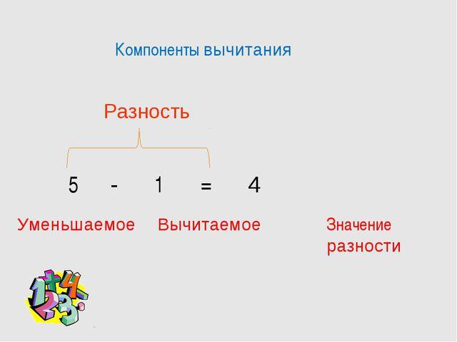 Компоненты вычитания 5 - 1 = 4 Уменьшаемое Вычитаемое Значение разности Разно...