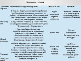 Заполните таблицу В Кольско-Карельском подрайоне работают комбинаты, производ
