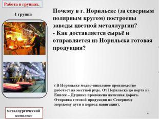 Работа в группах. 1 группа металлургический комплекс Почему в г. Норильске (з