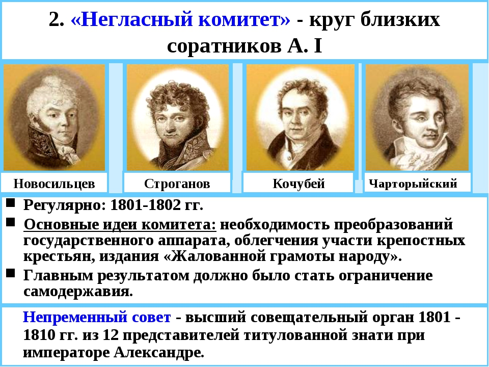 2. «Негласный комитет» - круг близких соратников А. I Регулярно: 1801-1802 гг...