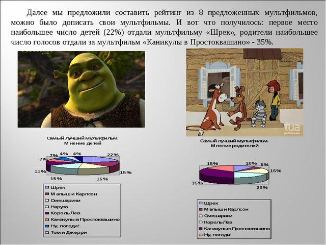 Далее мы предложили составить рейтинг из 8 предложенных мультфильмов, можно б...