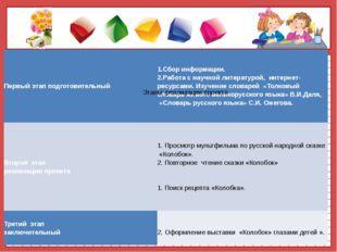 Этапы реализации проекта Первый этап подготовительный 1.Сбор информации. 2.Р