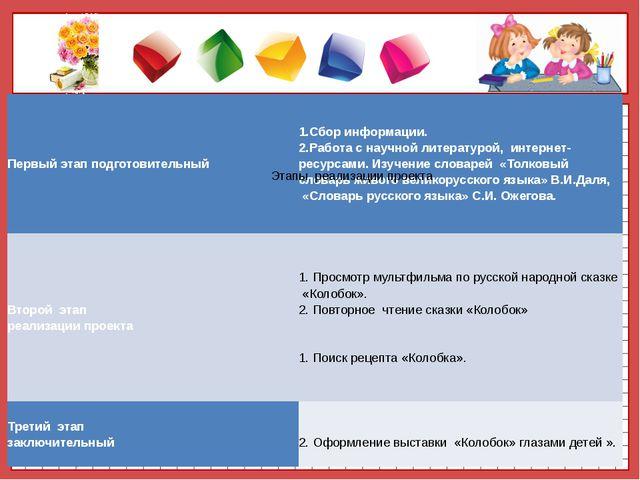 Этапы реализации проекта Первый этап подготовительный 1.Сбор информации. 2.Р...