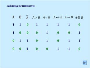 Таблица истинности: АВ 11011110 10001001 01101011