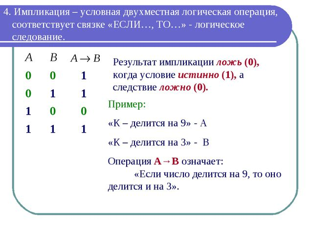 4. Импликация – условная двухместная логическая операция, соответствует связк...