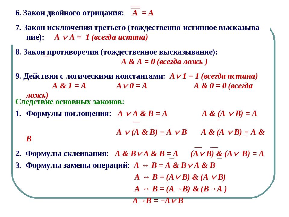 6. Закон двойного отрицания: А = A 7. Закон исключения третьего (тождественно...