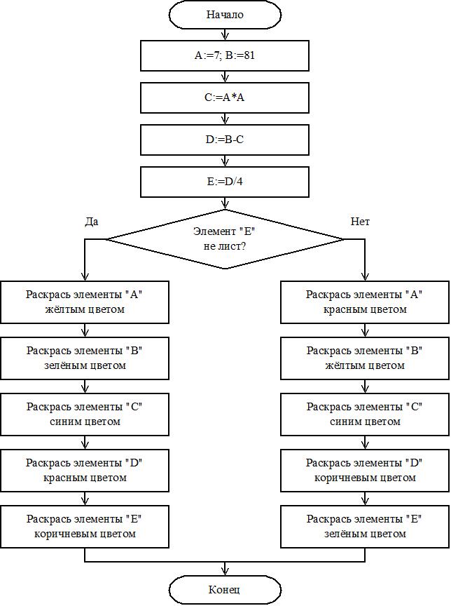 2015-2016-6-4 класс