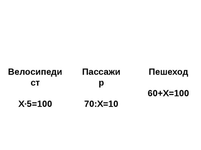 Велосипедист Х∙5=100 Пассажир 70:Х=10 Пешеход 60+Х=100