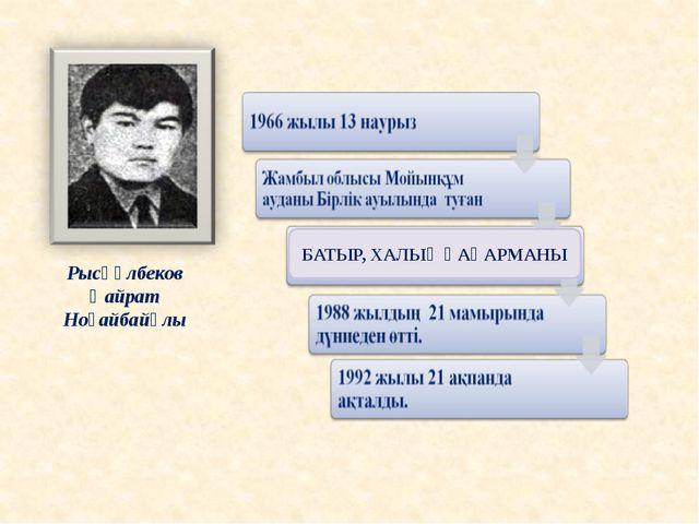 БАТЫР, ХАЛЫҚ ҚАҺАРМАНЫ Рысқұлбеков Қайрат Ноғайбайұлы