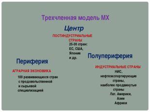 Трехчленная модель МХ Центр Периферия Полупериферия 25-30 стран: ЕС, США, Япо