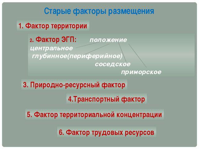 Старые факторы размещения 1. Фактор территории 2. Фактор ЭГП: положение центр...