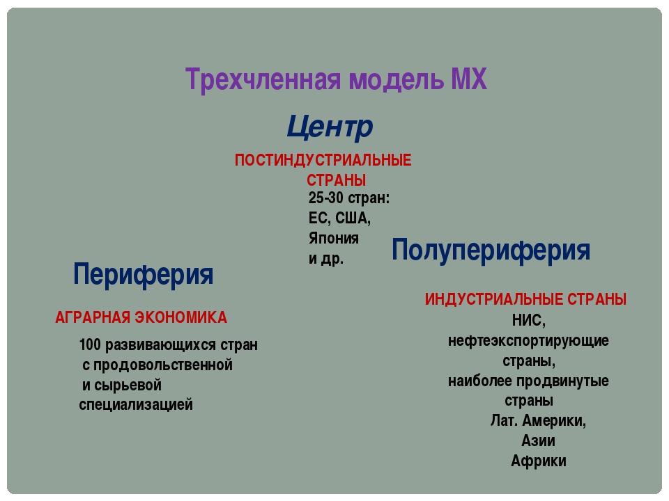 Трехчленная модель МХ Центр Периферия Полупериферия 25-30 стран: ЕС, США, Япо...