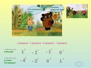5 февраля 4 февраля 6 февраля 7 февраля температура в Москве температура в Са