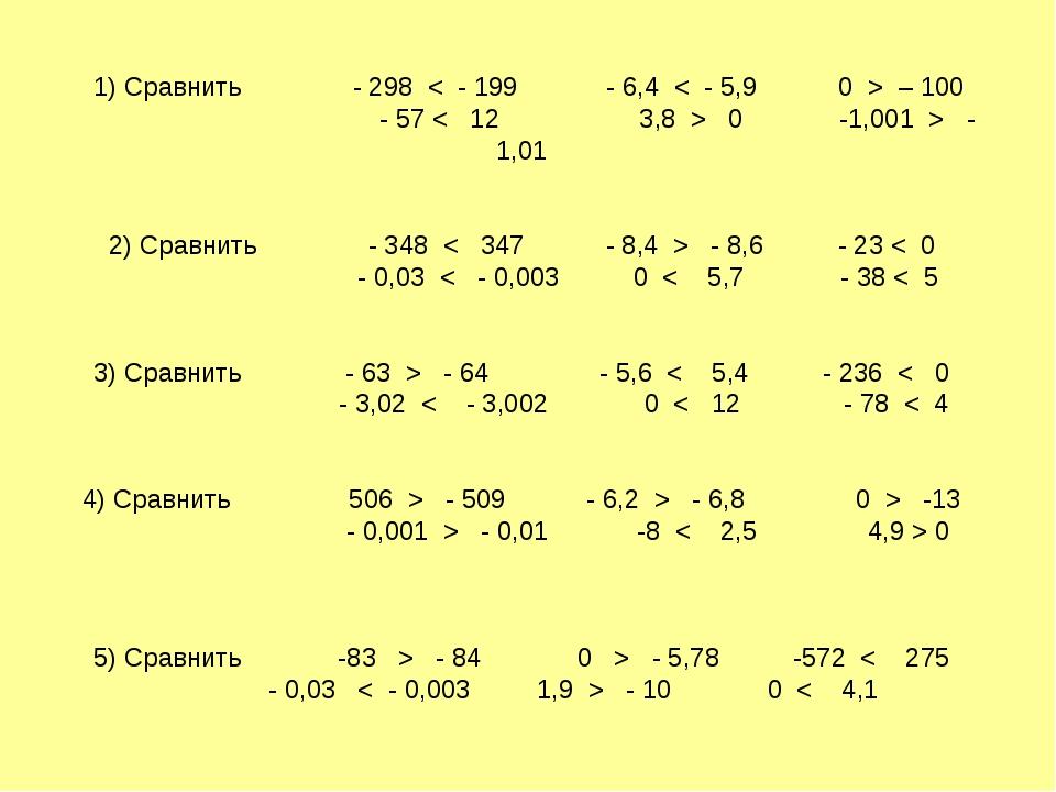 1) Сравнить - 298 < - 199 - 6,4 < - 5,9 0 > – 100 - 57 < 12 3,8 > 0 -1,001 >...