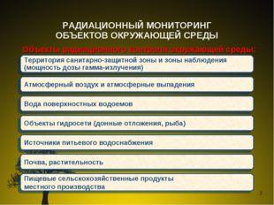 Объекты радиационного контроля окружающей среды: * РАДИАЦИОННЫЙ МОНИТОРИНГ ОБ