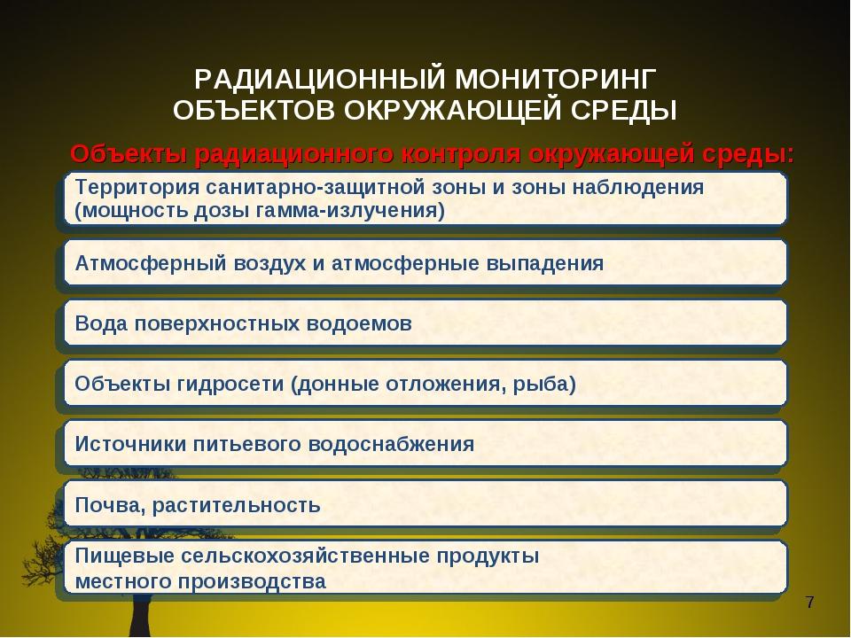 Объекты радиационного контроля окружающей среды: * РАДИАЦИОННЫЙ МОНИТОРИНГ ОБ...