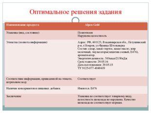 Оптимальное решения задания Наименование продукта АlpenGold Упаковка (вид,сос