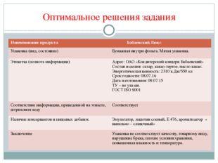 Оптимальное решения задания Наименование продукта БабаевскийЛюкс Упаковка (ви
