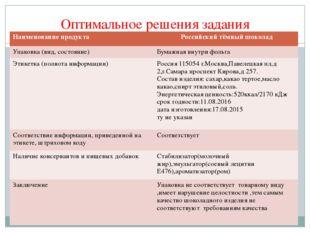 Оптимальное решения задания Наименование продукта Российскийтёмный шоколад Уп