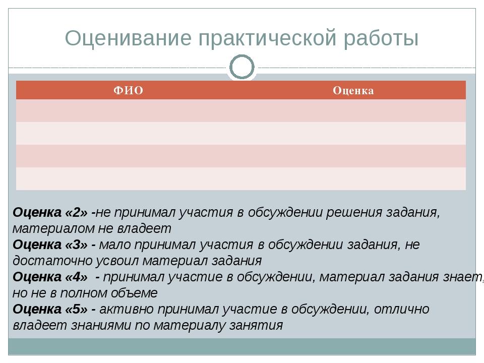 Оценивание практической работы Оценка «2» -не принимал участия в обсуждении р...