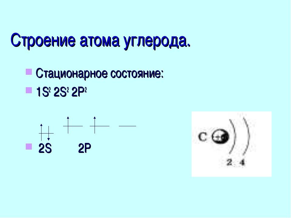 Строение атома углерода. Стационарное состояние: 1S2 2S2 2P2 2S 2P