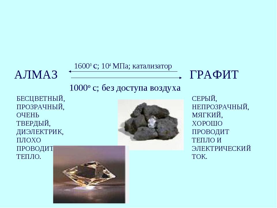 АЛМАЗ ГРАФИТ 16000 с; 104 МПа; катализатор 1000о с; без доступа воздуха БЕСЦВ...