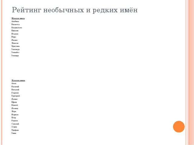 Рейтинг необычных и редких имён Женские имена Альбина Виолетта Владислава Еми...