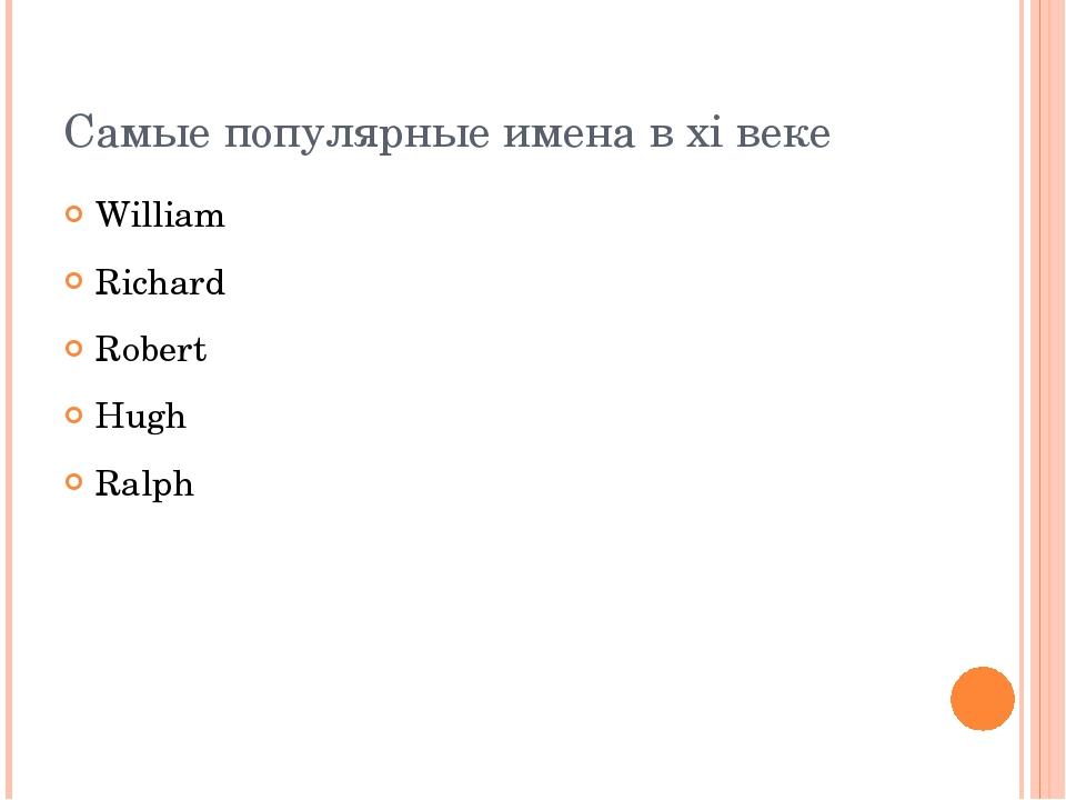 Самые популярные имена в xi веке William Richard Robert Hugh Ralph