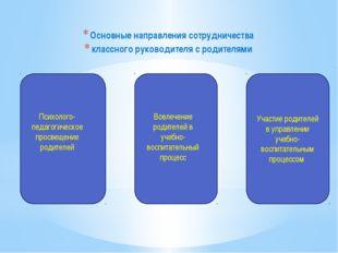 Основные направления сотрудничества классного руководителя с родителями Учас