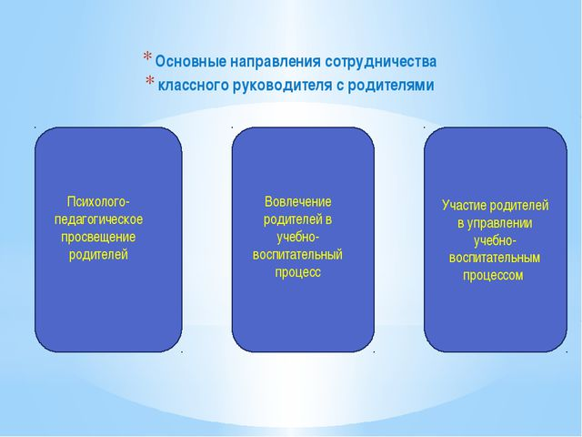 Основные направления сотрудничества классного руководителя с родителями Учас...