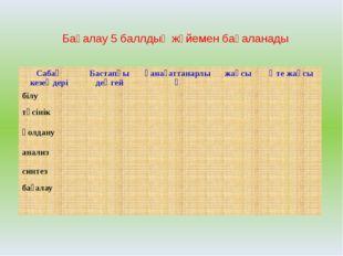 Бағалау 5 баллдық жүйемен бағаланады Сабақ кезеңдері Бастапқы деңгей қанағатт