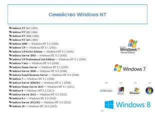 Семейство Windows NT Windows NT 3.1(1993) Windows NT 3.5(1994) Windows NT