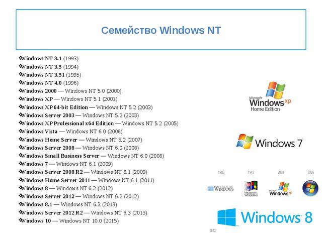 Семейство Windows NT Windows NT 3.1(1993) Windows NT 3.5(1994) Windows NT...