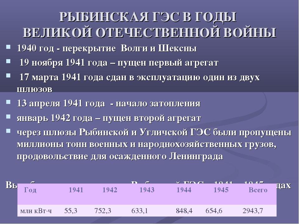 РЫБИНСКАЯ ГЭС В ГОДЫ ВЕЛИКОЙ ОТЕЧЕСТВЕННОЙ ВОЙНЫ 1940 год - перекрытие Волги...