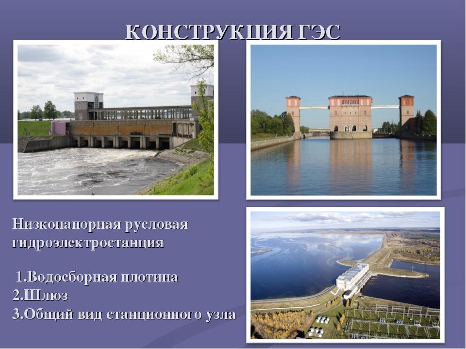 КОНСТРУКЦИЯ ГЭС Низконапорная русловая гидроэлектростанция 1.Водосборная плот...