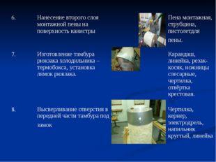 6. Нанесение второго слоя монтажной пены на поверхность канистры Пена монтажн