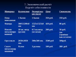 7. Экономический расчёт Подсчёт себестоимости Материал Количество Размер(скол