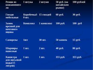 Ремни из кожзаменителя 1 штука 2 штуки 50 руб. (на китайском рынке) 100 рубл