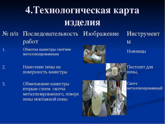 4.Технологическая карта изделия № п/п Последовательность работ Изображение Ин...