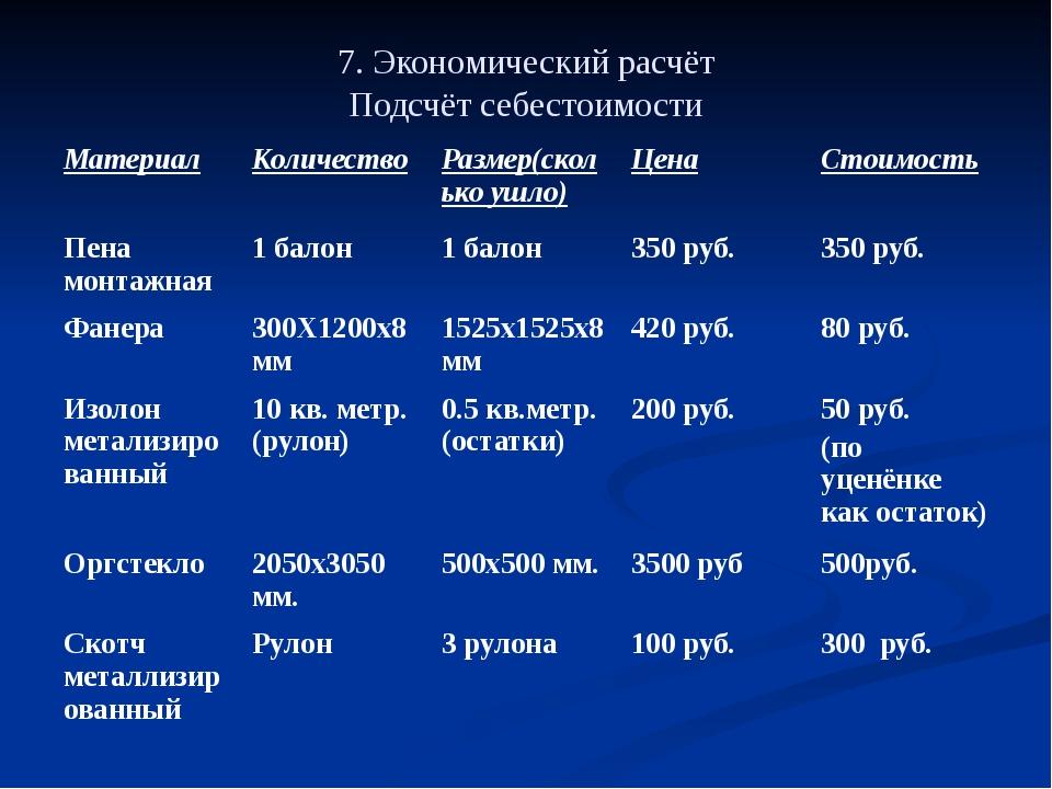 7. Экономический расчёт Подсчёт себестоимости Материал Количество Размер(скол...