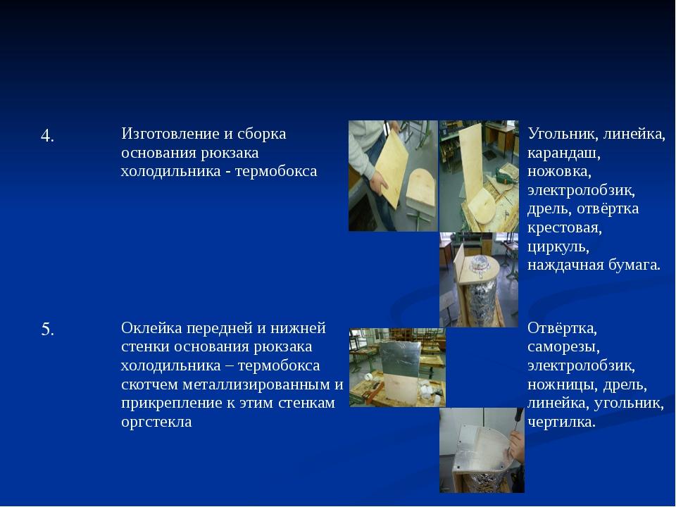 4. Изготовление и сборка основания рюкзака холодильника - термобокса Угольни...