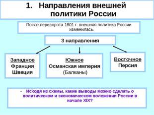 Направления внешней политики России -Исходя из схемы, какие выводы можно сде