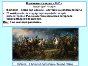 Поражение коалиции – 1805 г. Территория Австрии 8 октября – битва под Ульмом