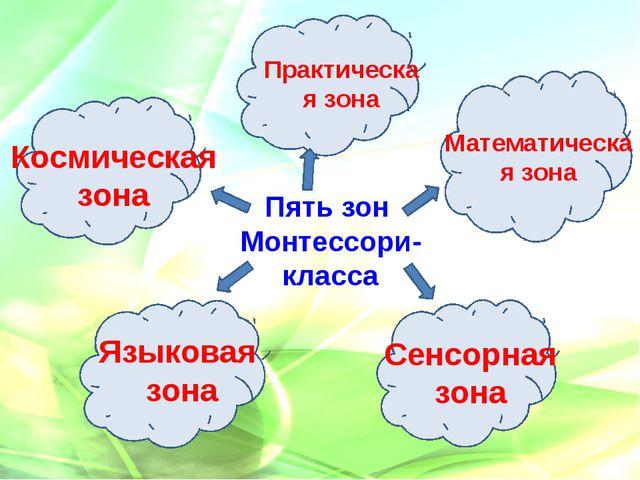 Пять зон Монтессори-класса Практическая зона Математическая зона Сенсорная зо...