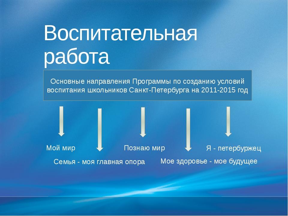 Воспитательная работа Основные направления Программы по созданию условий вос...